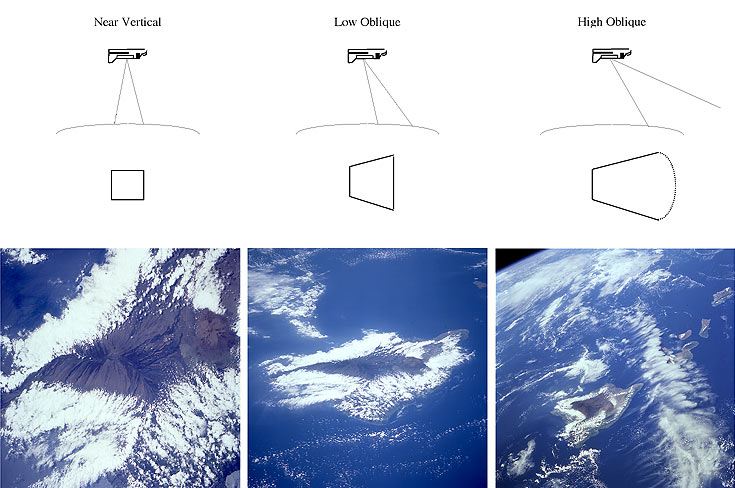Explanation of how tilt is calculated from ISS photography